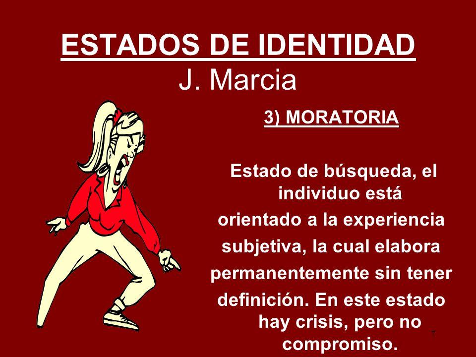 7 ESTADOS DE IDENTIDAD J. Marcia 3) MORATORIA Estado de búsqueda, el individuo está orientado a la experiencia subjetiva, la cual elabora permanenteme