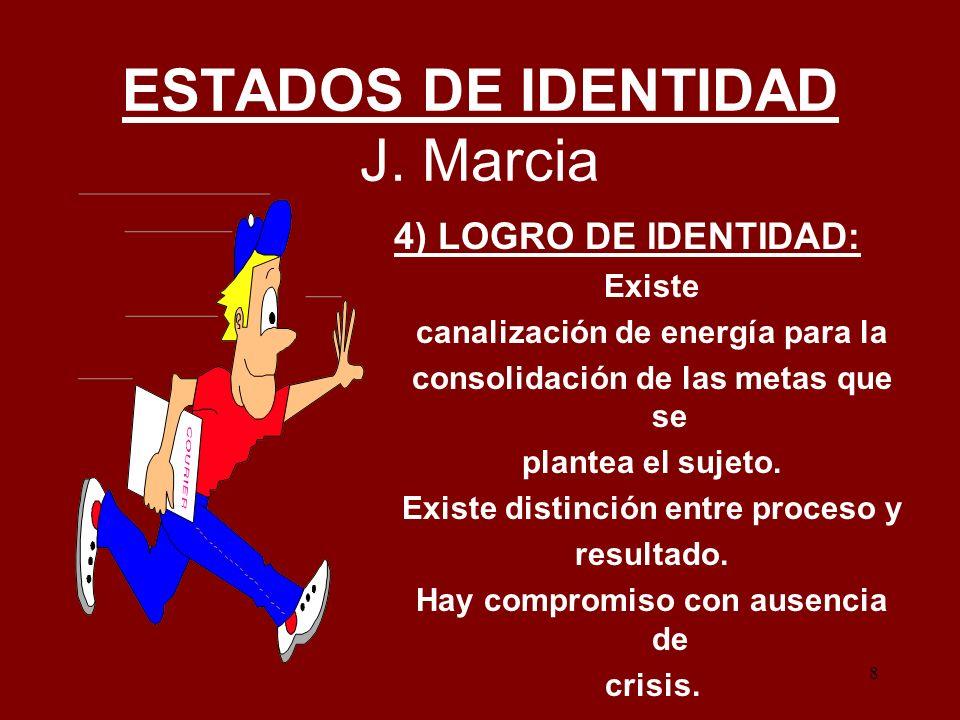 8 ESTADOS DE IDENTIDAD J. Marcia 4) LOGRO DE IDENTIDAD: Existe canalización de energía para la consolidación de las metas que se plantea el sujeto. Ex
