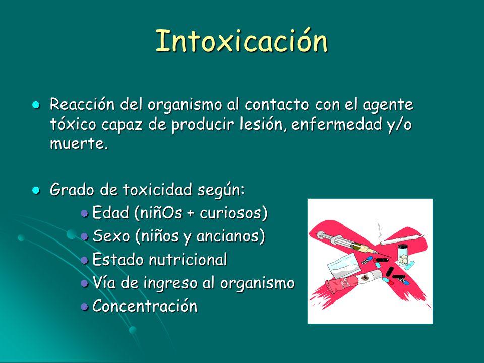 Intoxicación Reacción del organismo al contacto con el agente tóxico capaz de producir lesión, enfermedad y/o muerte. Reacción del organismo al contac