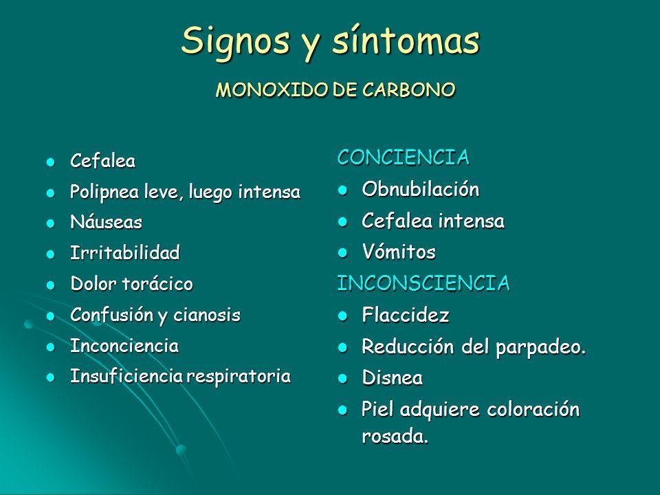 Signos y síntomas MONOXIDO DE CARBONO Cefalea Cefalea Polipnea leve, luego intensa Polipnea leve, luego intensa Náuseas Náuseas Irritabilidad Irritabi