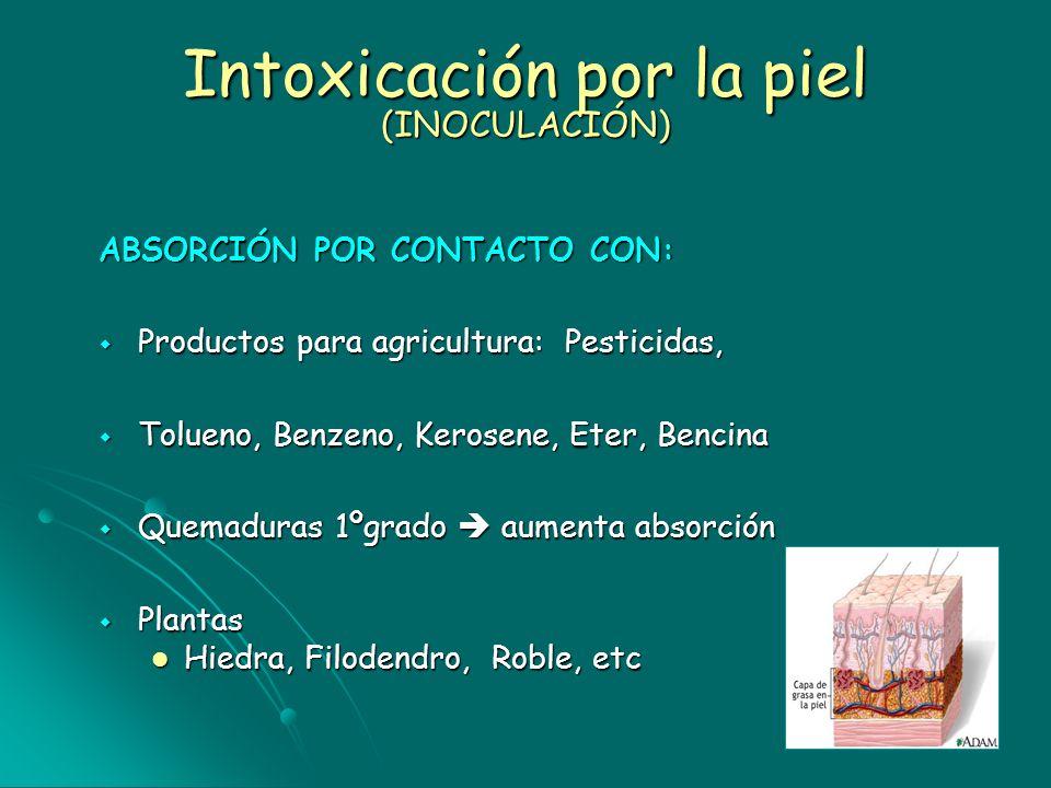 Intoxicación por la piel (INOCULACIÓN) ABSORCIÓN POR CONTACTO CON: Productos para agricultura: Pesticidas, Productos para agricultura: Pesticidas, Tol