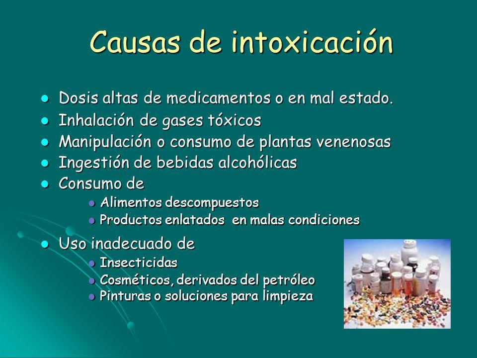 Causas de intoxicación Dosis altas de medicamentos o en mal estado. Dosis altas de medicamentos o en mal estado. Inhalación de gases tóxicos Inhalació