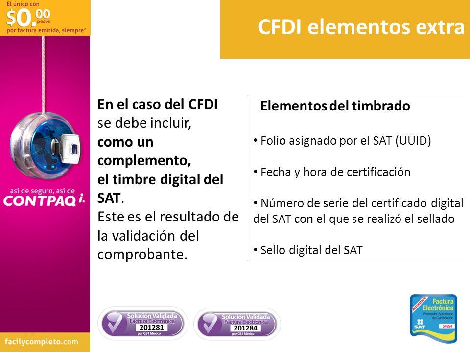 Elementos del timbrado Folio asignado por el SAT (UUID) Fecha y hora de certificación Número de serie del certificado digital del SAT con el que se re