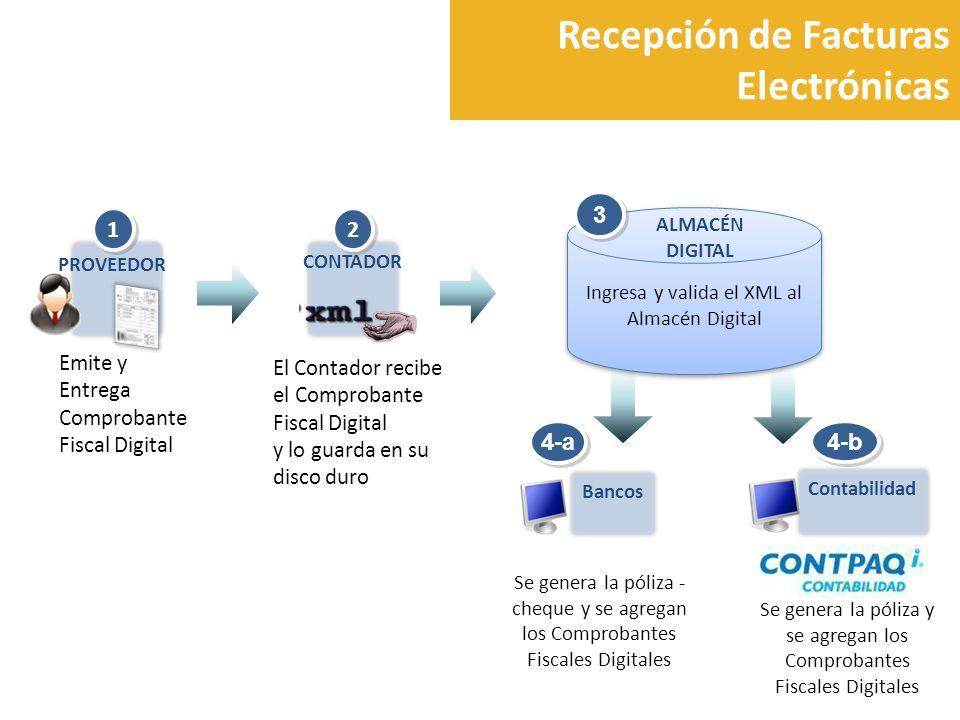 Recepción de Facturas Electrónicas Emite y Entrega Comprobante Fiscal Digital PROVEEDOR 1 1 El Contador recibe el Comprobante Fiscal Digital y lo guar