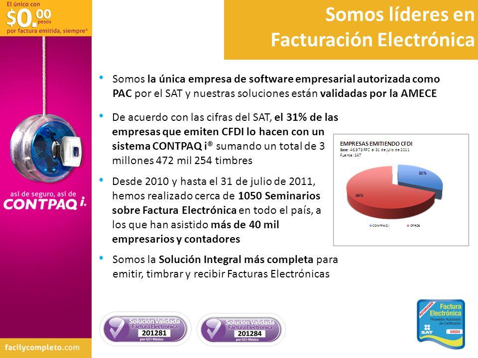 Somos líderes en Facturación Electrónica De acuerdo con las cifras del SAT, el 31% de las empresas que emiten CFDI lo hacen con un sistema CONTPAQ i®