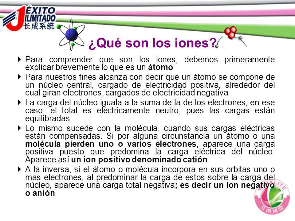 ¿Qué son los iones? Para comprender que son los iones, debemos primeramente explicar brevemente lo que es un átomo Para nuestros fines alcanza con dec