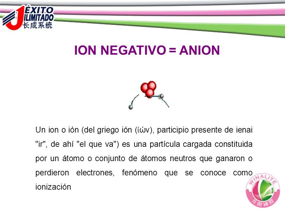 ION NEGATIVO = ANION Un ion o ión (del griego ión ( ών), participio presente de ienai