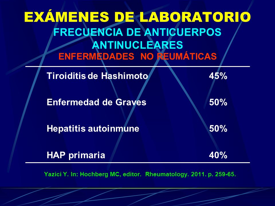 EXÁMENES DE LABORATORIO FRECUENCIA DE ANTICUERPOS ANTINUCLEARES ENFERMEDADES NO REUMÁTICAS Tiroiditis de Hashimoto45% Enfermedad de Graves50% Hepatiti