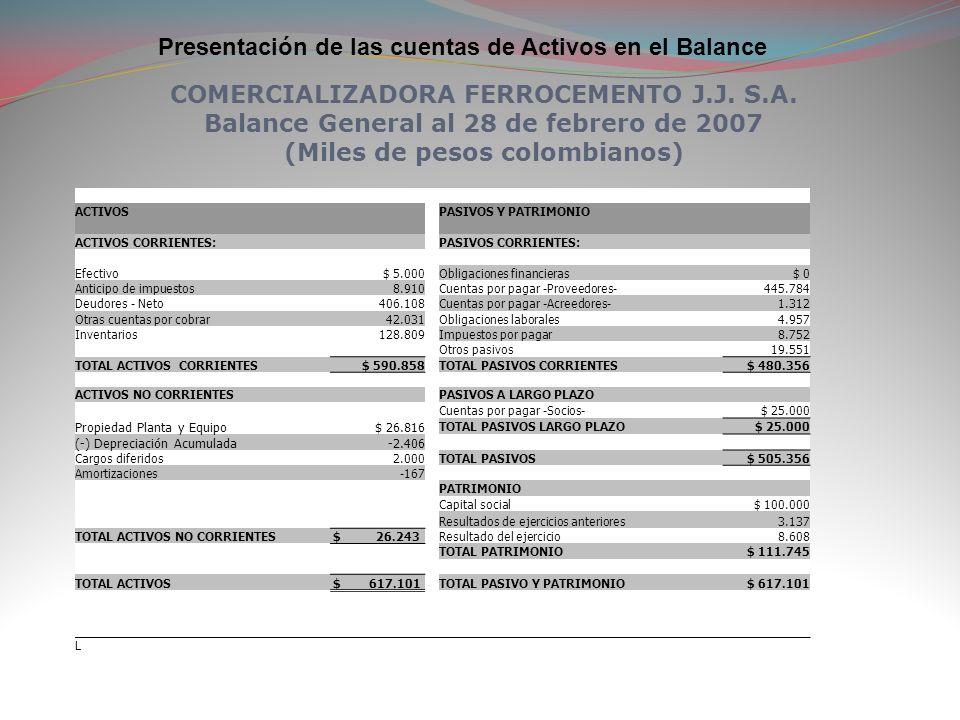 COMERCIALIZADORA FERROCEMENTO J.J. S.A. Balance General al 28 de febrero de 2007 (Miles de pesos colombianos) ACTIVOS PASIVOS Y PATRIMONIO ACTIVOS COR
