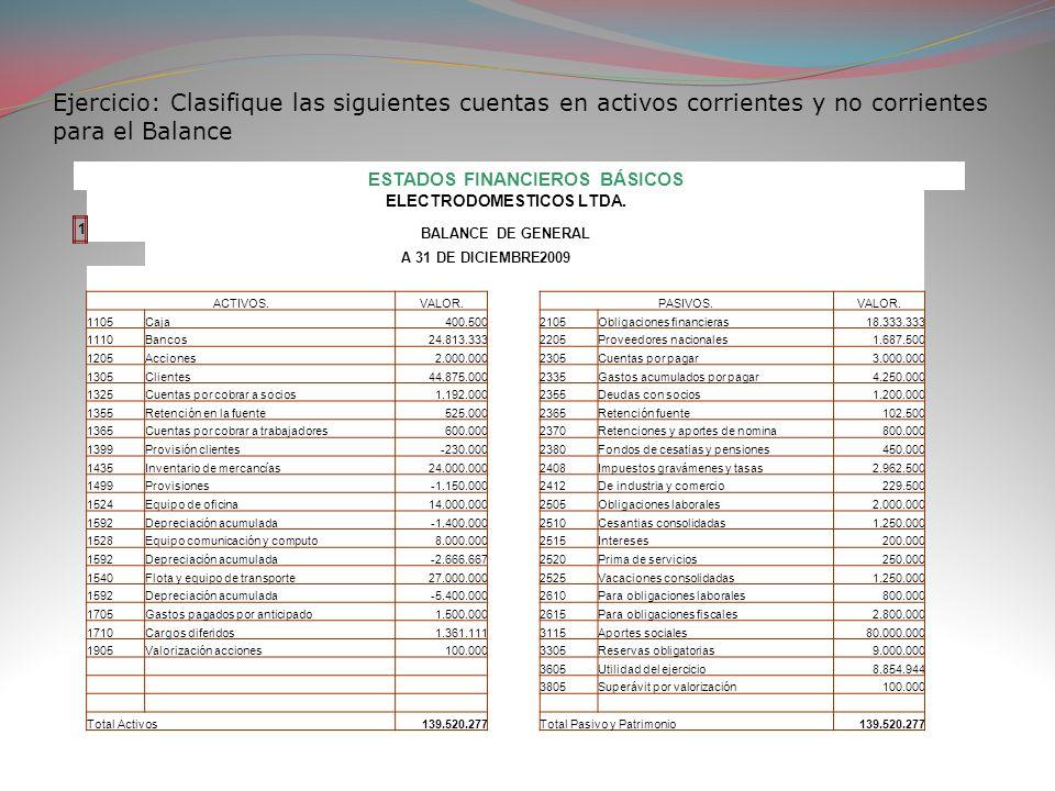 Ejercicio: Clasifique las siguientes cuentas en activos corrientes y no corrientes para el Balance ESTADOS FINANCIEROS BÁSICOS ELECTRODOMESTICOS LTDA.