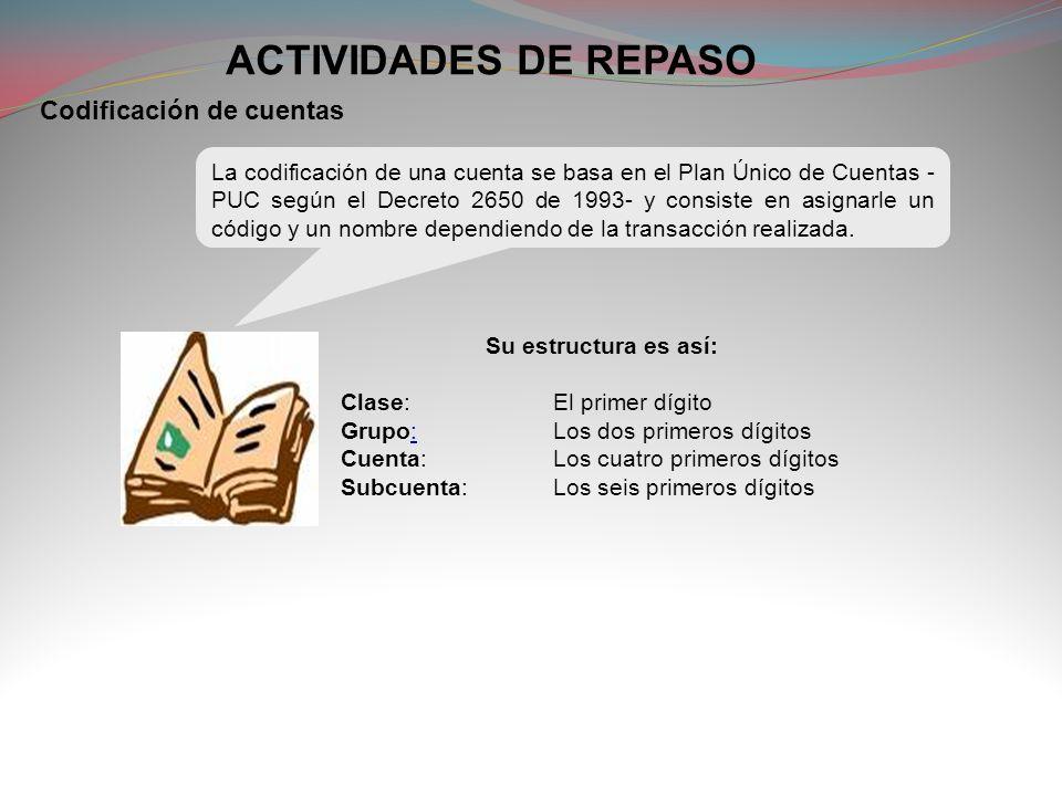 ACTIVIDADES DE REPASO Codificación de cuentas Su estructura es así: Clase:El primer dígito Grupo:Los dos primeros dígitos Cuenta:Los cuatro primeros d