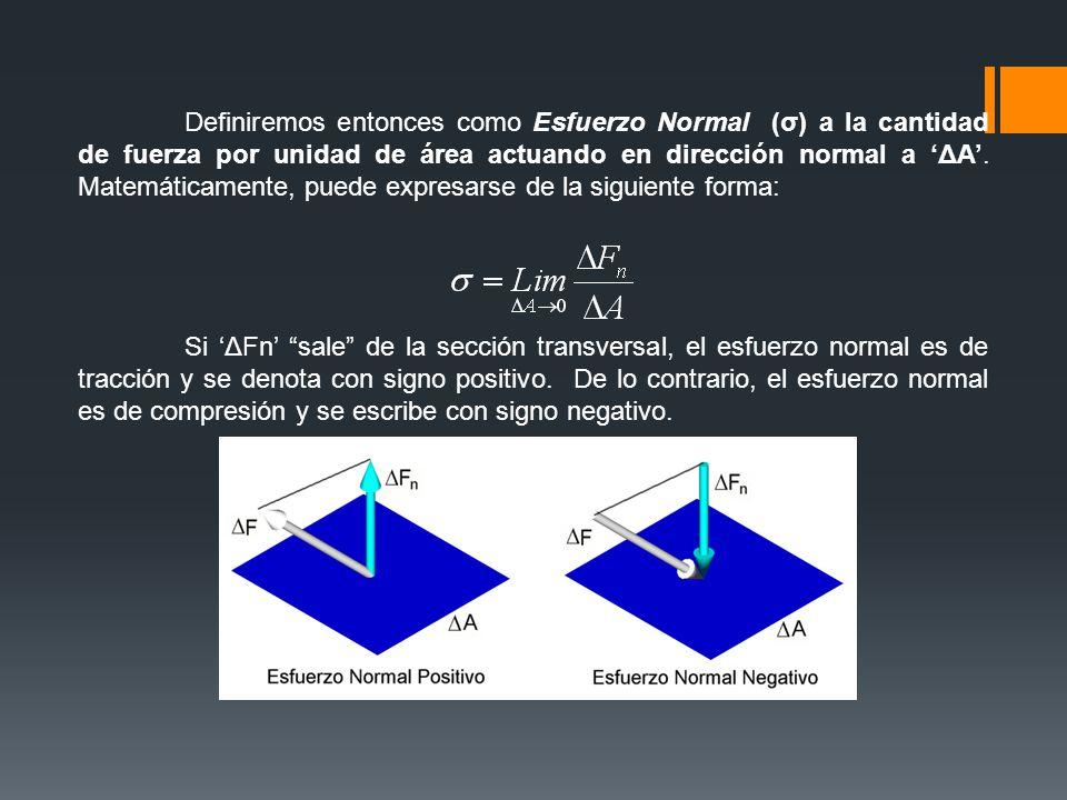 Definiremos entonces como Esfuerzo Normal (σ) a la cantidad de fuerza por unidad de área actuando en dirección normal a ΔA. Matemáticamente, puede exp