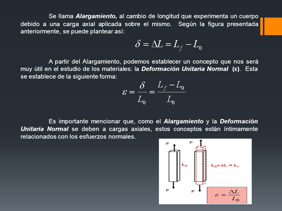 Se llama Alargamiento, al cambio de longitud que experimenta un cuerpo debido a una carga axial aplicada sobre el mismo. Según la figura presentada an