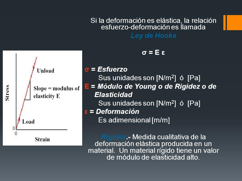 Si la deformación es elástica, la relación esfuerzo-deformación es llamada Ley de Hooke σ = E ε σ = Esfuerzo Sus unidades son [N/m 2 ] ó [Pa] E = Módu