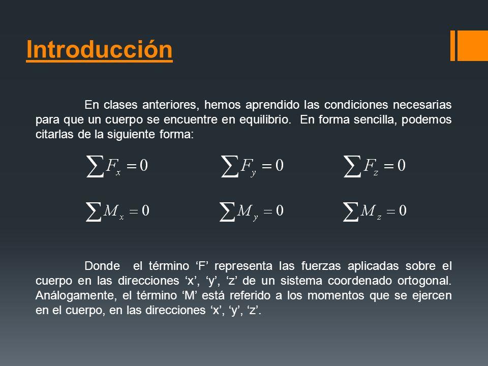 Coeficiente de Poisson (ν) Cuando un cuerpo es colocado bajo un esfuerzo tensionante, se crea una deformación acompañante en la misma dirección.