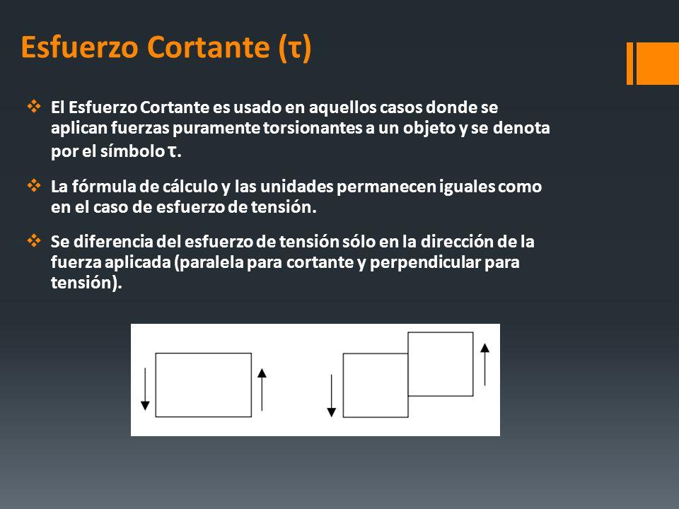 Esfuerzo Cortante (τ) El Esfuerzo Cortante es usado en aquellos casos donde se aplican fuerzas puramente torsionantes a un objeto y se denota por el s
