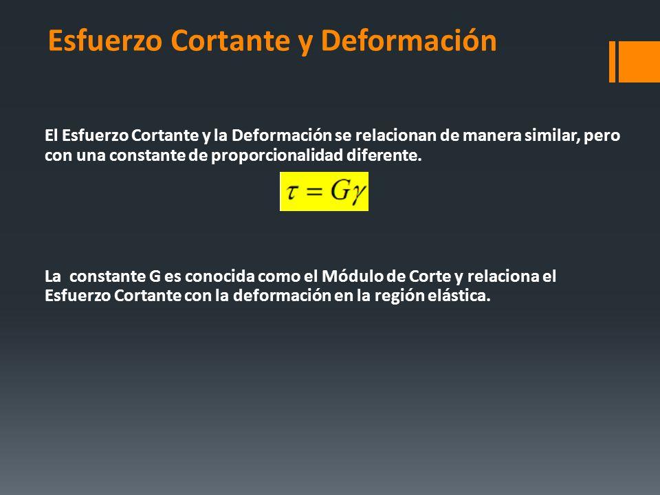 Esfuerzo Cortante y Deformación El Esfuerzo Cortante y la Deformación se relacionan de manera similar, pero con una constante de proporcionalidad dife