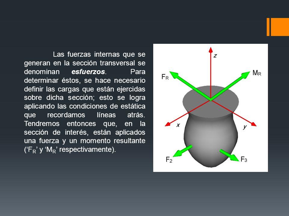 Las fuerzas internas que se generan en la sección transversal se denominan esfuerzos. Para determinar éstos, se hace necesario definir las cargas que