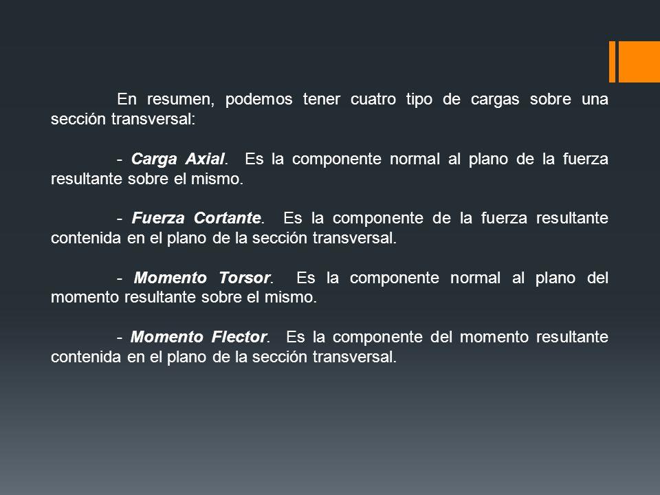En resumen, podemos tener cuatro tipo de cargas sobre una sección transversal: - Carga Axial. Es la componente normal al plano de la fuerza resultante