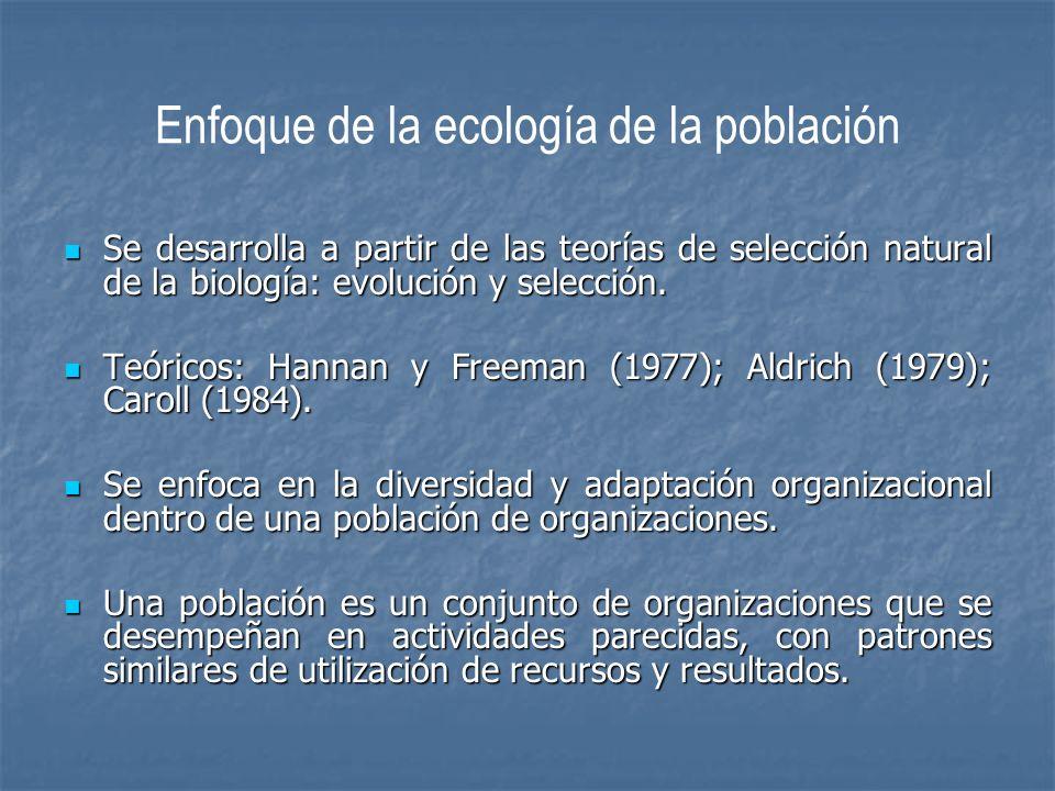 Enfoque de la ecología de la población Se desarrolla a partir de las teorías de selección natural de la biología: evolución y selección. Se desarrolla