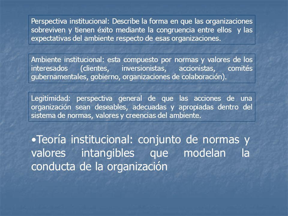 Perspectiva institucional: Describe la forma en que las organizaciones sobreviven y tienen éxito mediante la congruencia entre ellos y las expectativa