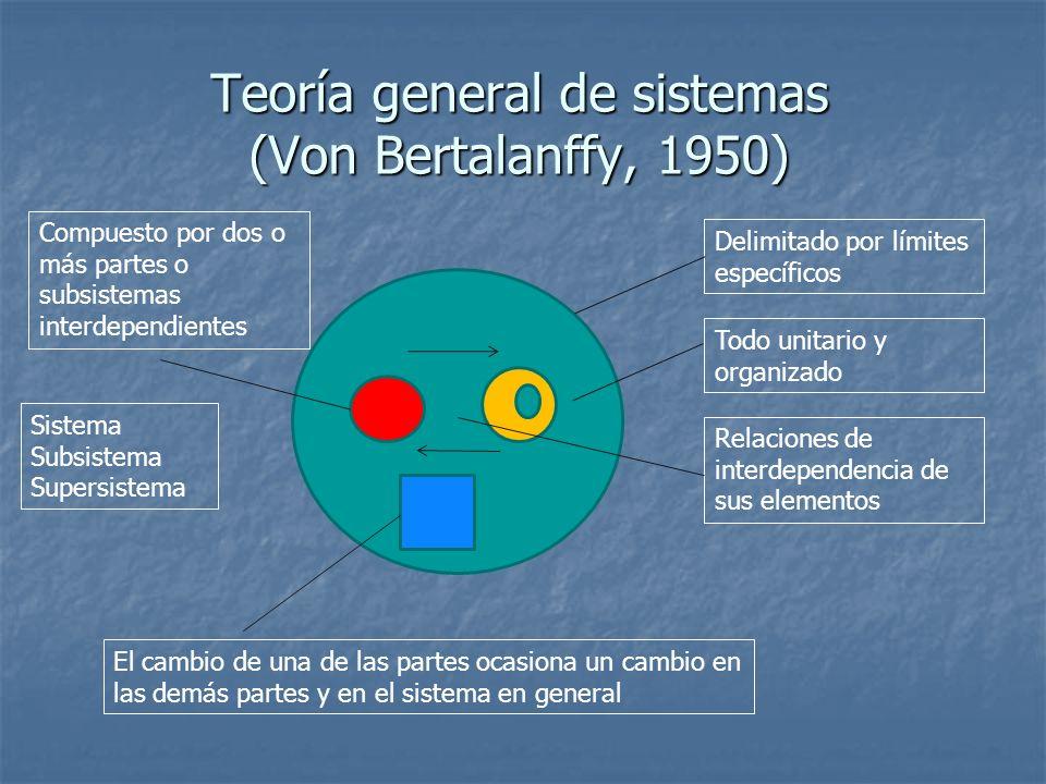Teoría general de sistemas (Von Bertalanffy, 1950) Delimitado por límites específicos Todo unitario y organizado Relaciones de interdependencia de sus