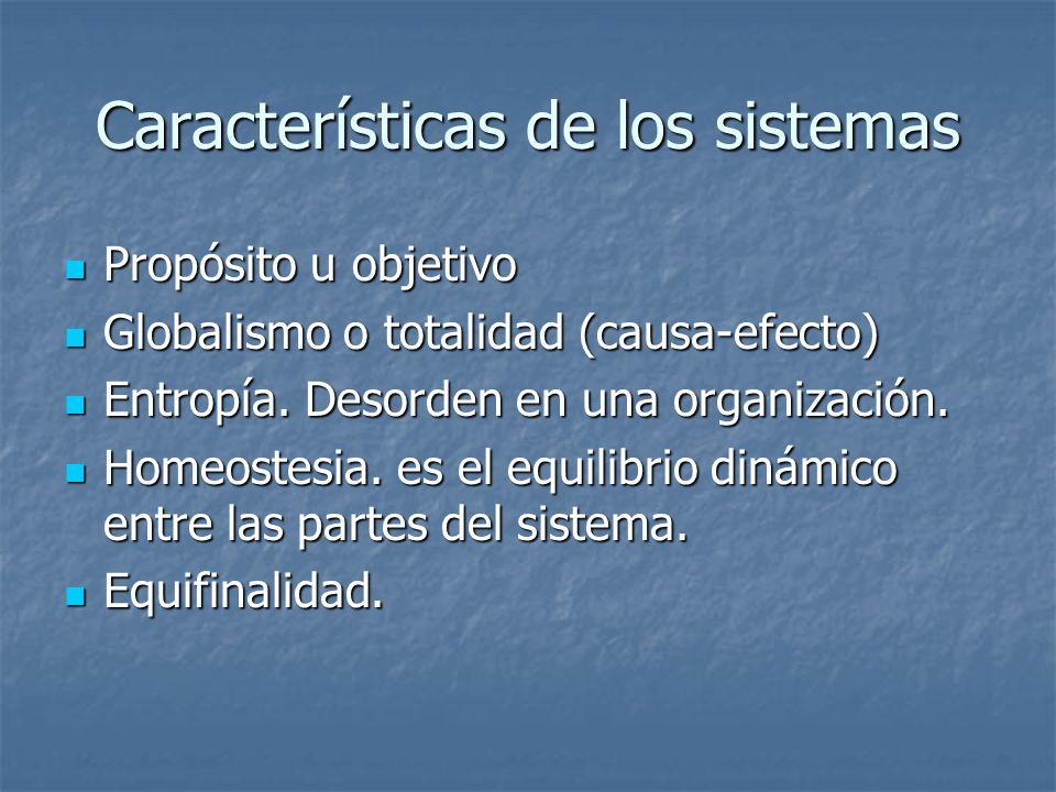 Características de los sistemas Propósito u objetivo Propósito u objetivo Globalismo o totalidad (causa-efecto) Globalismo o totalidad (causa-efecto)