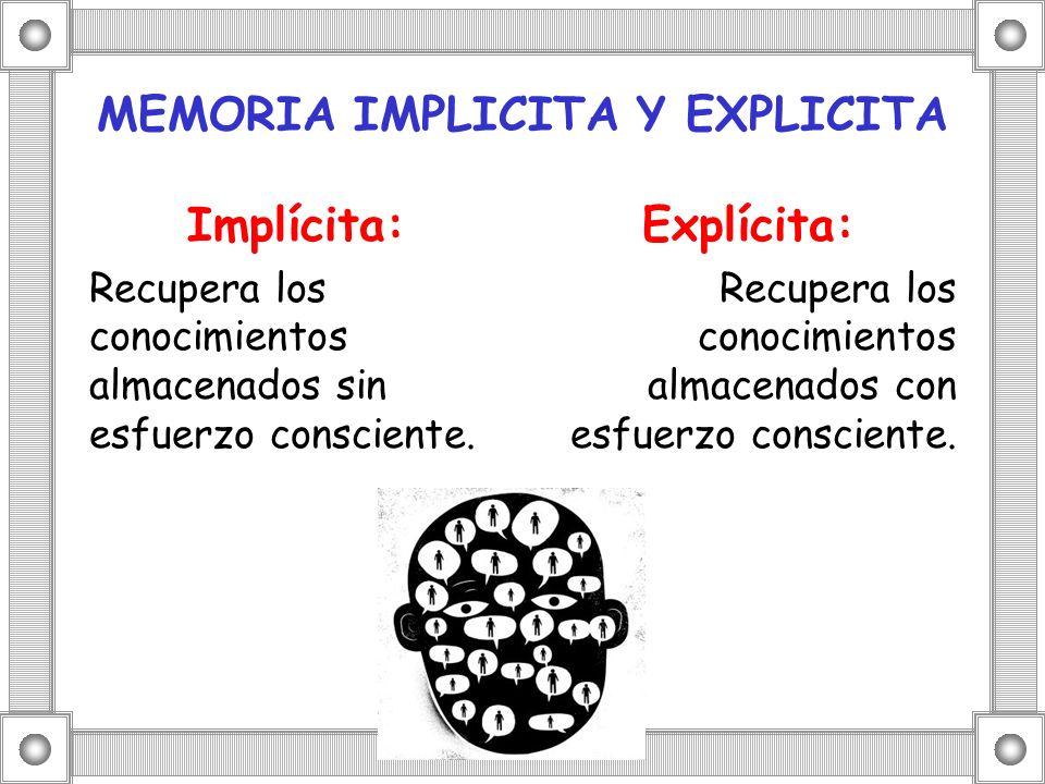 MEMORIA IMPLICITA Y EXPLICITA Implícita: Recupera los conocimientos almacenados sin esfuerzo consciente. Explícita: Recupera los conocimientos almacen