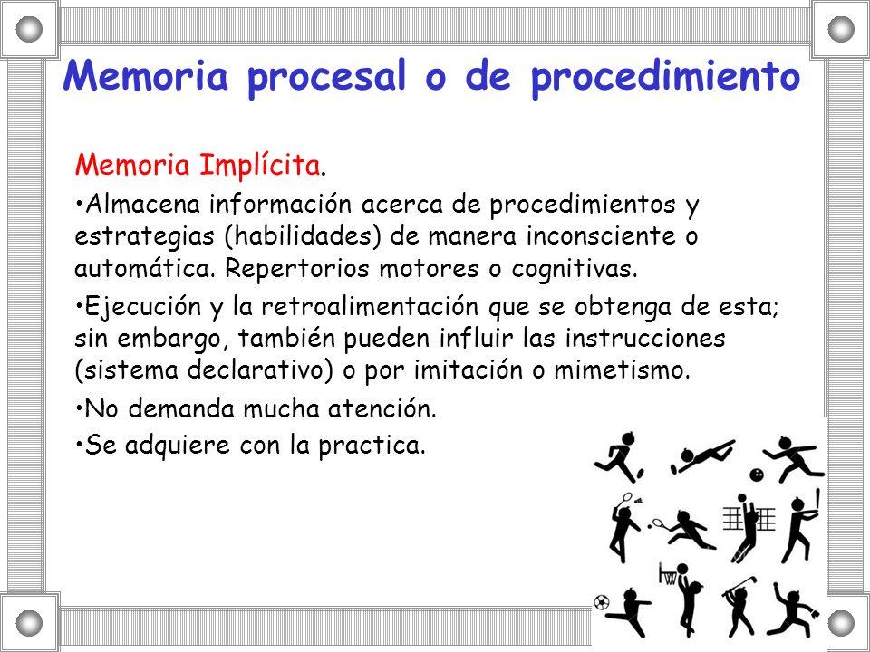 Memoria procesal o de procedimiento Memoria Implícita. Almacena información acerca de procedimientos y estrategias (habilidades) de manera inconscient
