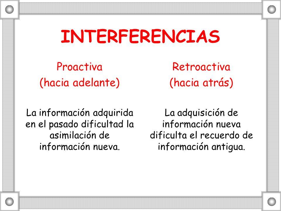 INTERFERENCIAS Proactiva (hacia adelante) La información adquirida en el pasado dificultad la asimilación de información nueva. Retroactiva (hacia atr