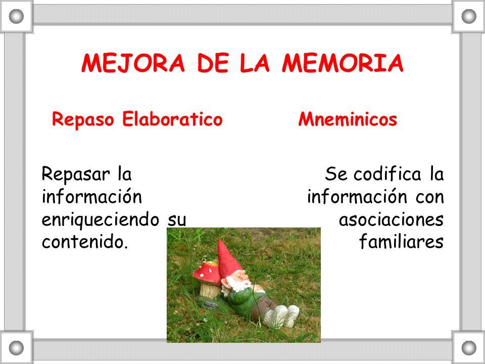 MEJORA DE LA MEMORIA Repaso Elaboratico Repasar la información enriqueciendo su contenido. Mneminicos Se codifica la información con asociaciones fami