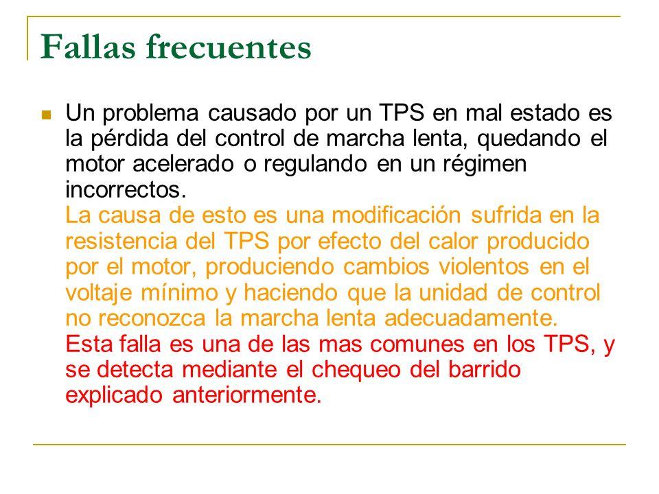 Fallas frecuentes Un problema causado por un TPS en mal estado es la pérdida del control de marcha lenta, quedando el motor acelerado o regulando en u