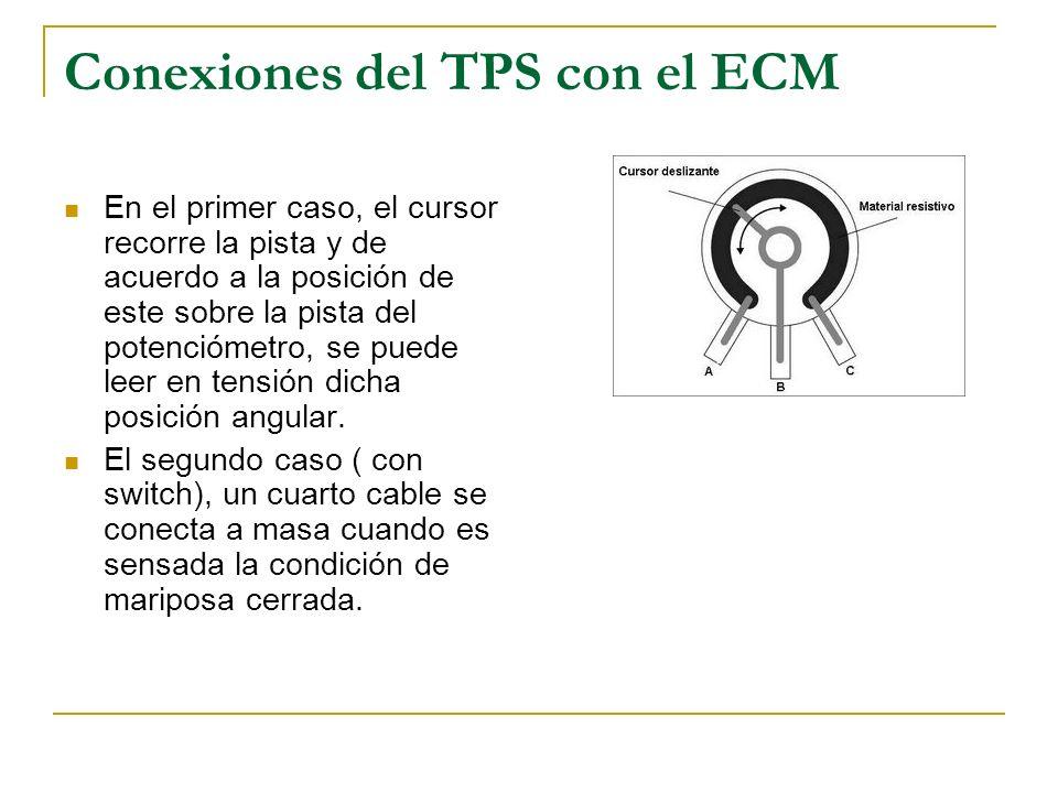 Conexiones del TPS con el ECM En el primer caso, el cursor recorre la pista y de acuerdo a la posición de este sobre la pista del potenciómetro, se pu
