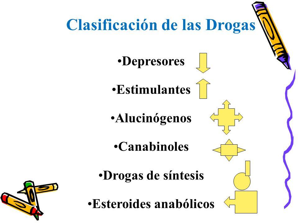 Clasificación de las Drogas Depresores Estimulantes Alucinógenos Canabinoles Drogas de síntesis Esteroides anabólicos