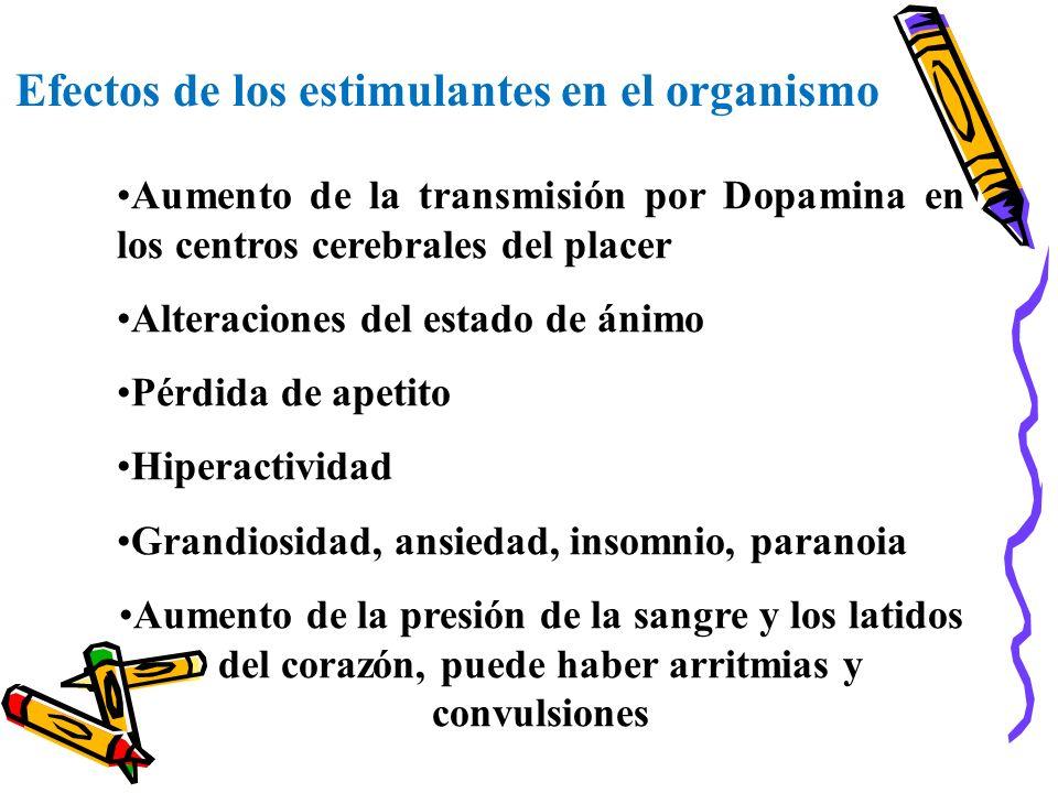 Efectos de los estimulantes en el organismo Aumento de la transmisión por Dopamina en los centros cerebrales del placer Alteraciones del estado de áni