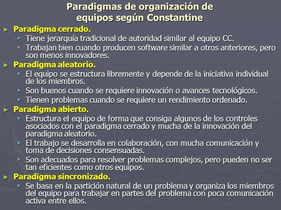Paradigmas de organización de equipos según Constantine Paradigma cerrado. Paradigma cerrado. Tiene jerarquía tradicional de autoridad similar al equi
