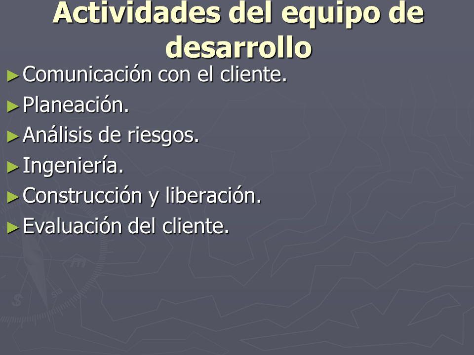 Actividades del equipo de desarrollo Comunicación con el cliente. Comunicación con el cliente. Planeación. Planeación. Análisis de riesgos. Análisis d