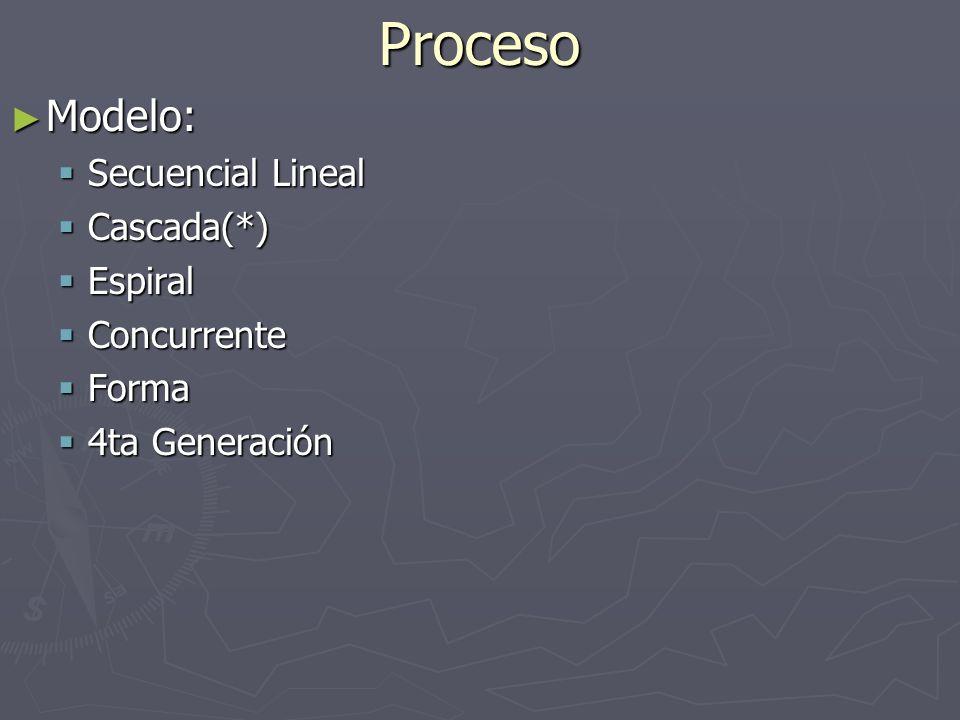 Proceso Modelo: Modelo: Secuencial Lineal Secuencial Lineal Cascada(*) Cascada(*) Espiral Espiral Concurrente Concurrente Forma Forma 4ta Generación 4
