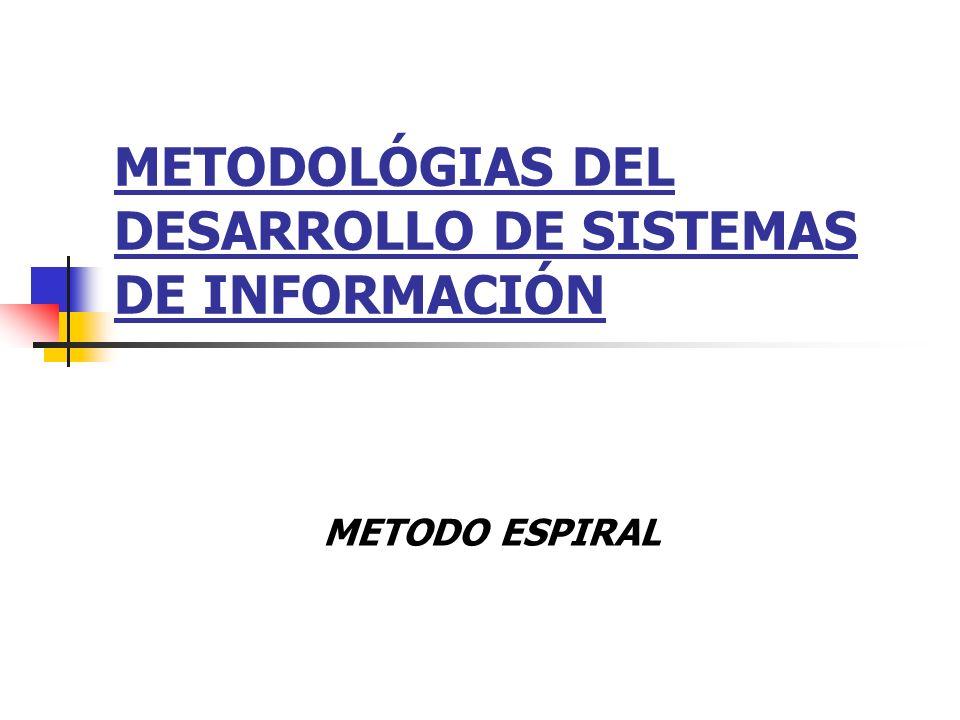 METODOLÓGIAS DEL DESARROLLO DE SISTEMAS DE INFORMACIÓN METODO ESPIRAL