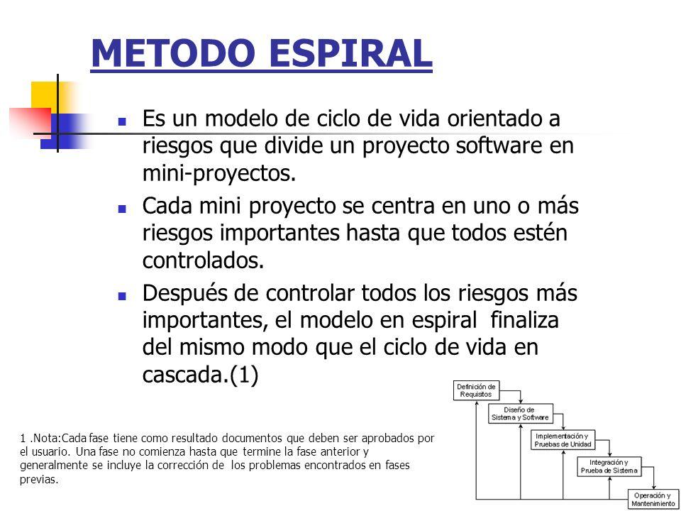 METODO ESPIRAL Es un modelo de ciclo de vida orientado a riesgos que divide un proyecto software en mini-proyectos. Cada mini proyecto se centra en un