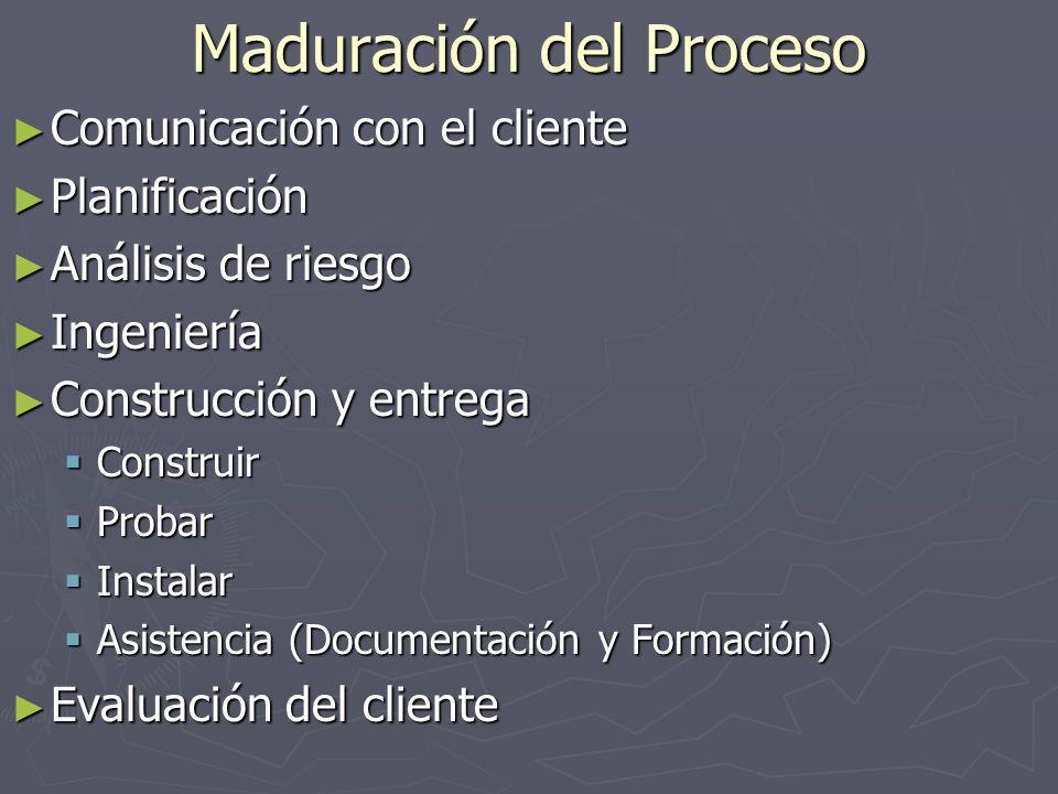 Maduración del Proceso Comunicación con el cliente Comunicación con el cliente Planificación Planificación Análisis de riesgo Análisis de riesgo Ingen