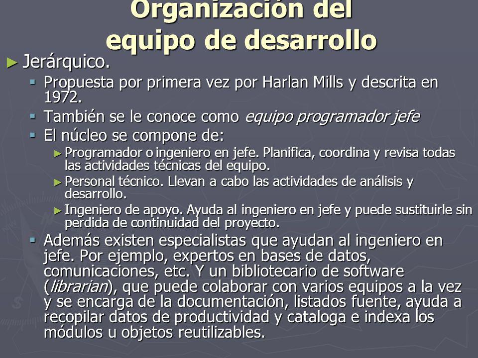 Organización del equipo de desarrollo Jerárquico. Jerárquico. Propuesta por primera vez por Harlan Mills y descrita en 1972. Propuesta por primera vez