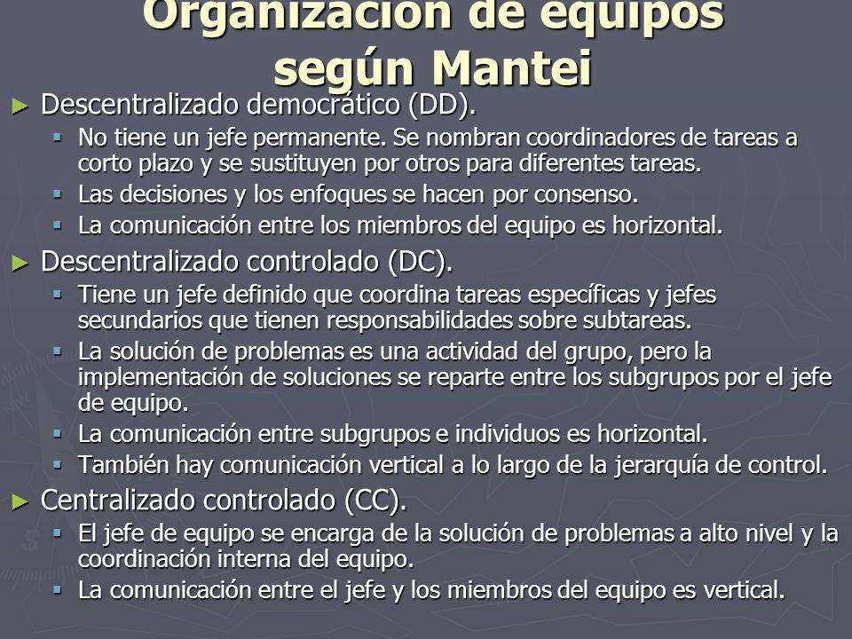 Organización de equipos según Mantei Descentralizado democrático (DD). Descentralizado democrático (DD). No tiene un jefe permanente. Se nombran coord