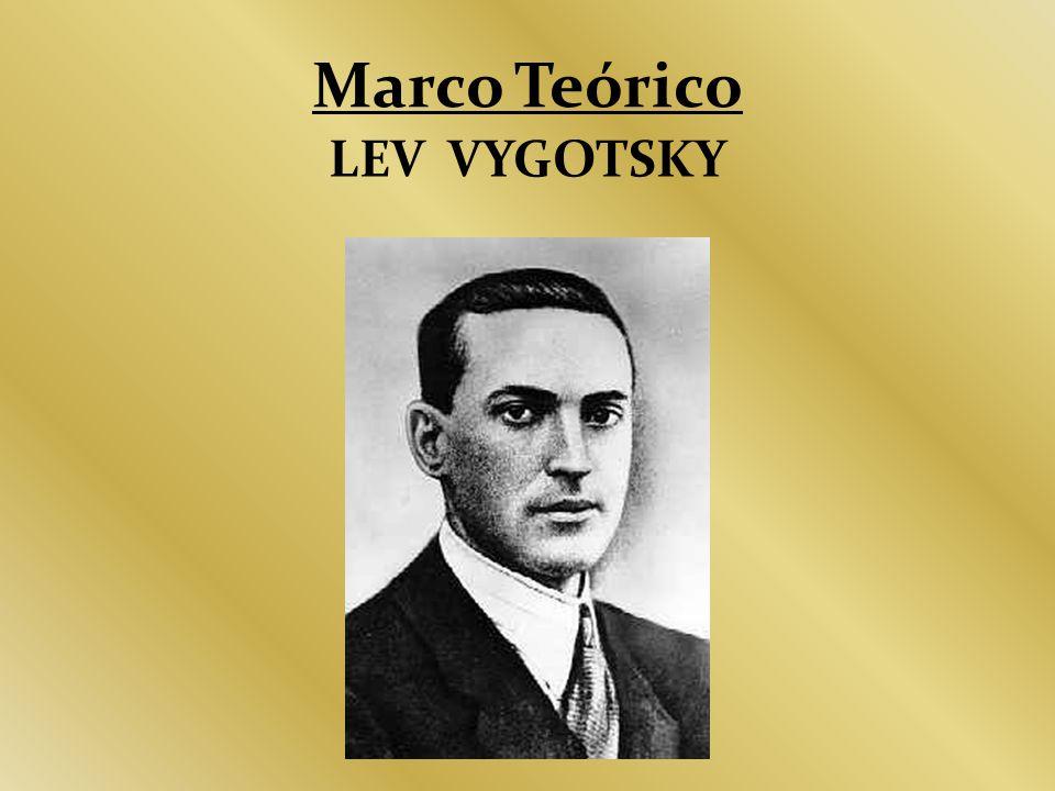Marco Teórico LEV VYGOTSKY