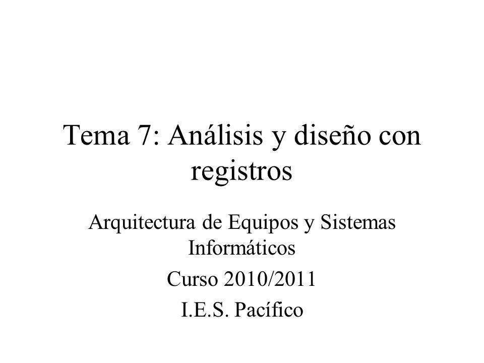Tema 7: Análisis y diseño con registros Arquitectura de Equipos y Sistemas Informáticos Curso 2010/2011 I.E.S. Pacífico
