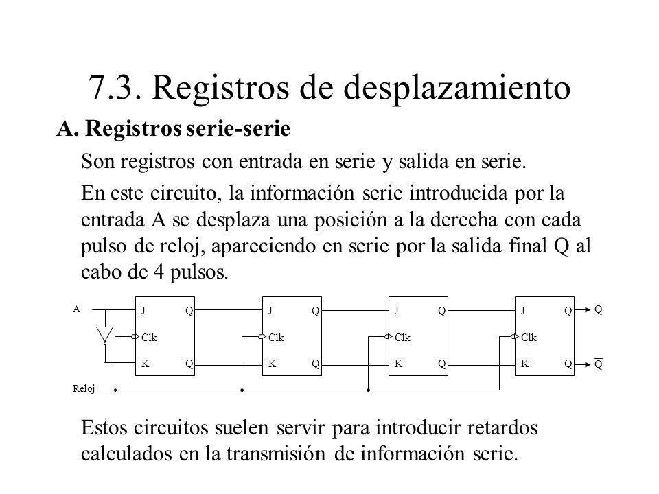 A. Registros serie-serie Son registros con entrada en serie y salida en serie. En este circuito, la información serie introducida por la entrada A se