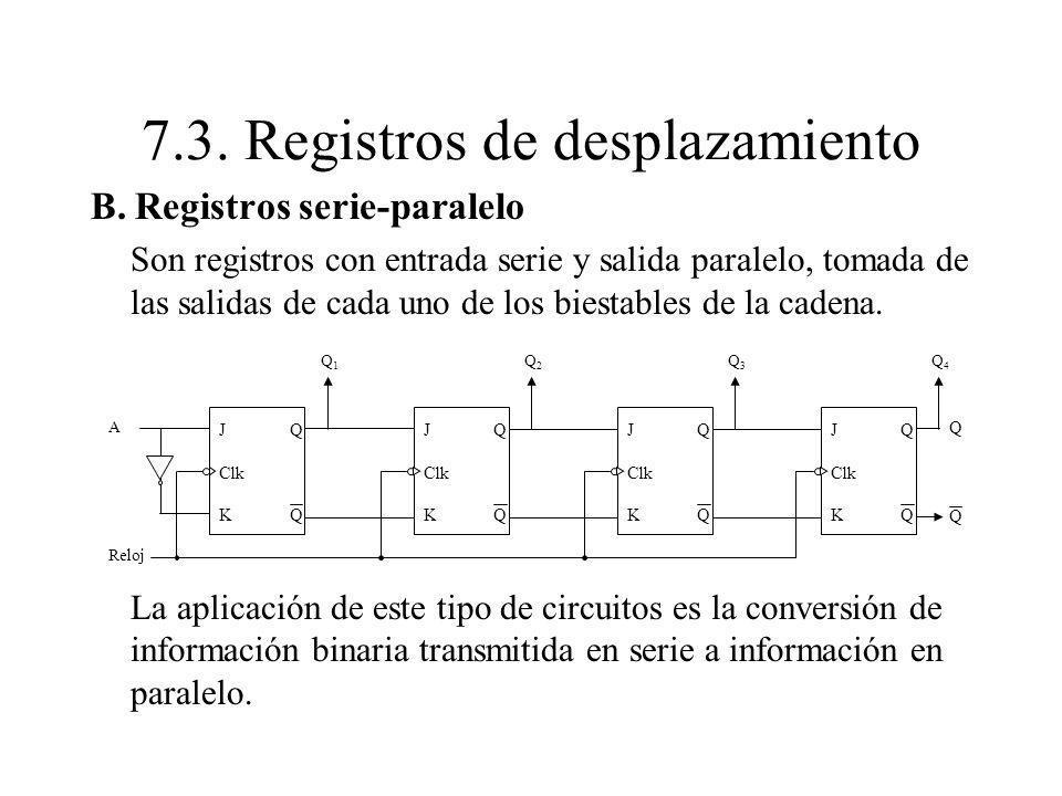 B. Registros serie-paralelo Son registros con entrada serie y salida paralelo, tomada de las salidas de cada uno de los biestables de la cadena. La ap