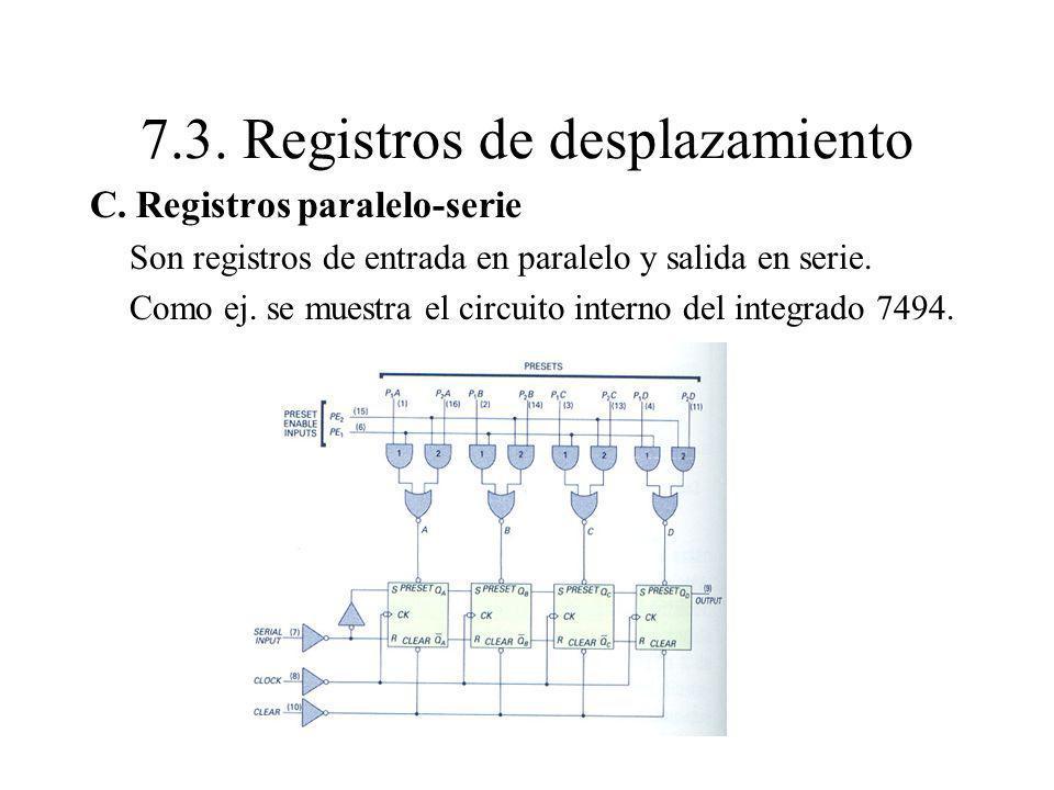 C. Registros paralelo-serie Son registros de entrada en paralelo y salida en serie. Como ej. se muestra el circuito interno del integrado 7494. 7.3. R