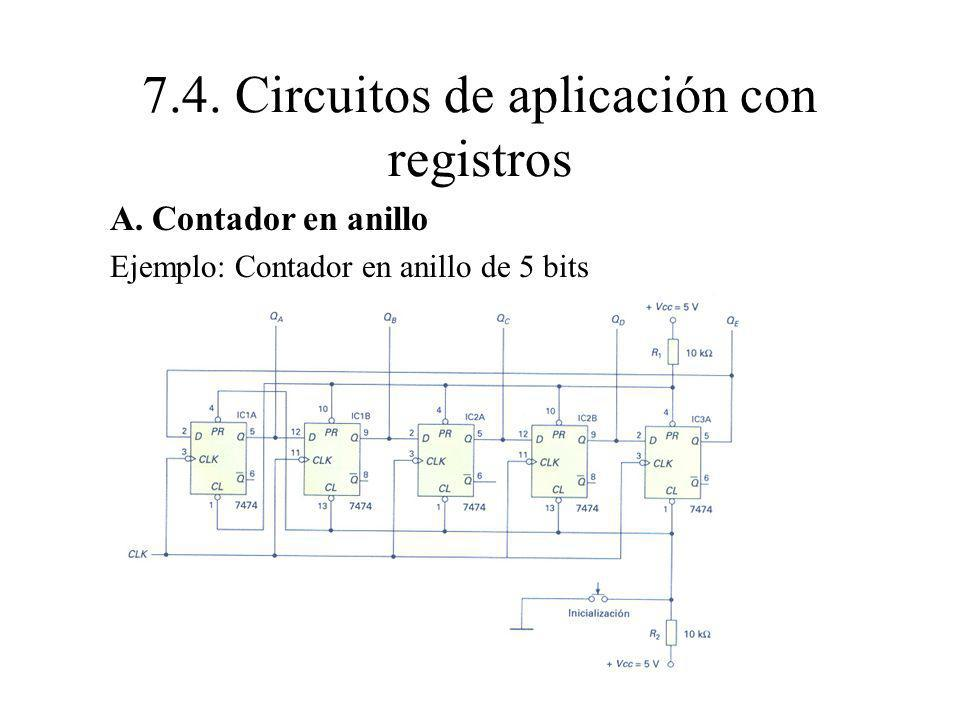 A. Contador en anillo Ejemplo: Contador en anillo de 5 bits 7.4. Circuitos de aplicación con registros