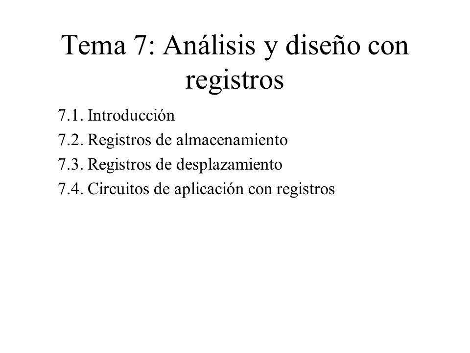 Tema 7: Análisis y diseño con registros 7.1. Introducción 7.2. Registros de almacenamiento 7.3. Registros de desplazamiento 7.4. Circuitos de aplicaci